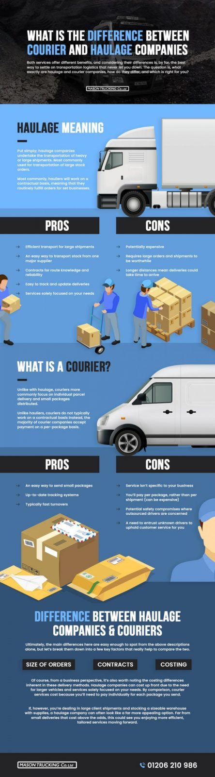 difference haulage courier